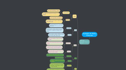 Mind Map: Topologias de Redes y Protocolos