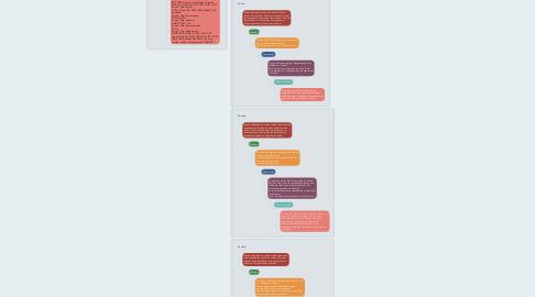 Mind Map: Topologías de redes y protocolos