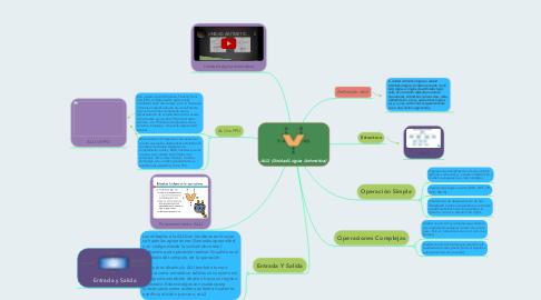 Mind Map: ALU (Unidad Lógica Aritmética)