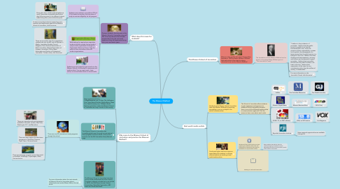 Mind Map: The Missouri Method