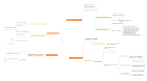 Mind Map: Modelado Multidimensional