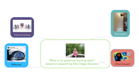 Mind Map: 'What is my preferred learning style?'  based on research by Ellie Drago-Severson