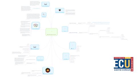 Mind Map: WA Technology Curriculum