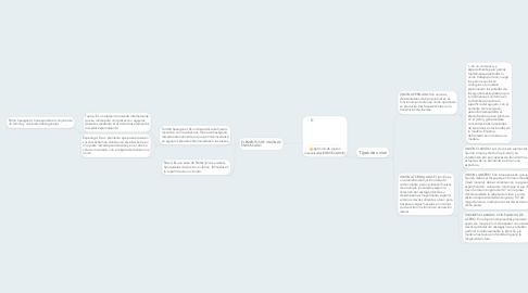 Mind Map: Unión de piezas mecanizadas(ENROSCADOS)