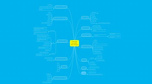 Mind Map: Australian Curriculum Technologies