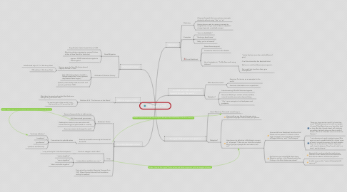 """Mind Map: """"City Upon a Hill"""""""