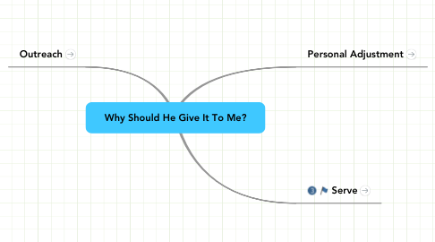 Mind Map: Why Should He Give It To Me?