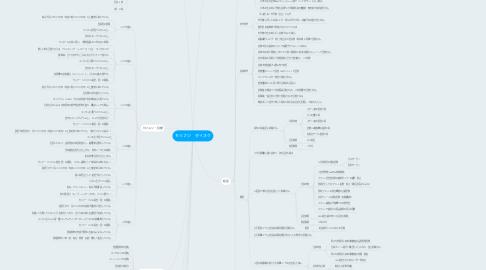 Mind Map: モリフジ ダイスケ