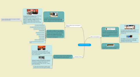 Mind Map: Convergence Journalism