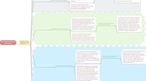 Mind Map: CARACTERÍSTICAS DE LOS PROYECTOS