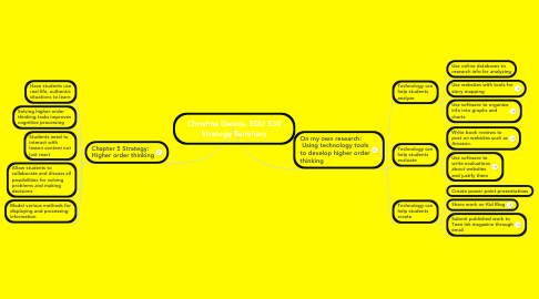 Mind Map: Christina Dennis- EDU 530 Strategy Summary