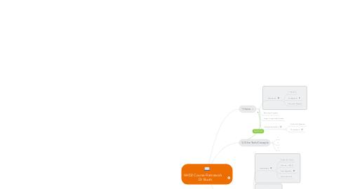 Mind Map: HHD2 Course Framework Dr. Buum