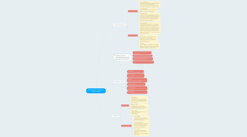 Mind Map: Michigan's story:The History of Race at U-M