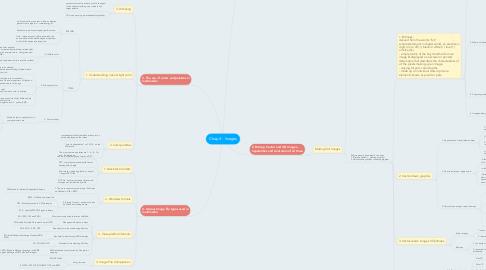 Mind Map: Chap 4 : Images