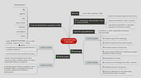 Mind Map: MULTINATIONAL COMPANIES