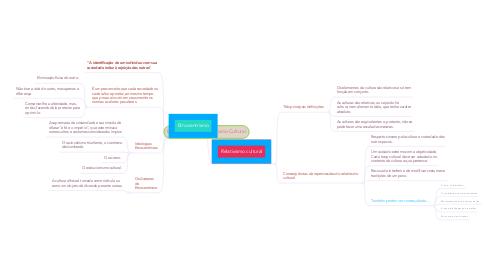 Mind Map: Etnocentrismo e Relativismo Cultural