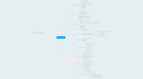 Mind Map: Damásio - Meier