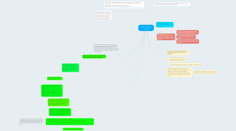 Mind Map: Ontario Association of Children's Aid Society (OACAS)