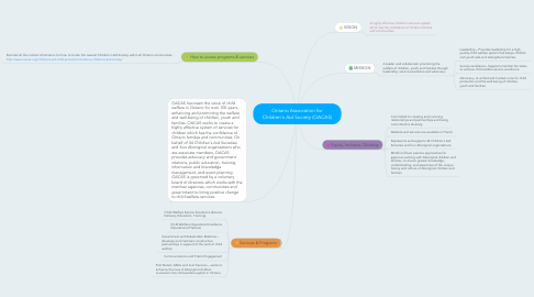 Mind Map: Ontario Association for Children's Aid Society (OACAS)
