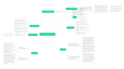 Mind Map: Uso educativo del celular