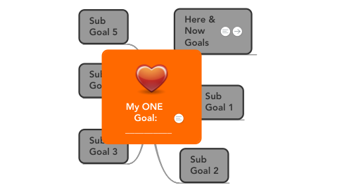 Mind Map: My ONE  Goal:   __________