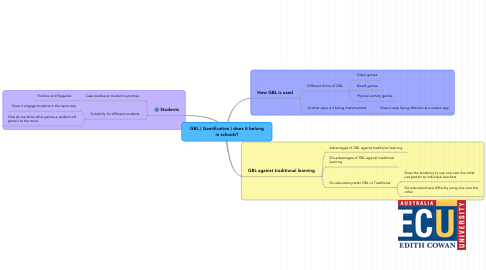 Mind Map: GBL ( Gamification ) does it belong in schools?