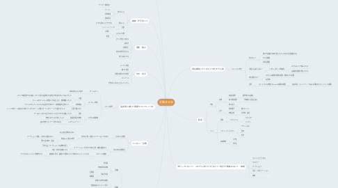 Mind Map: 近藤まゆみ