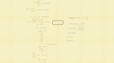 Mind Map: Uso do Computador no Apoio ao Diagnóstico Médico