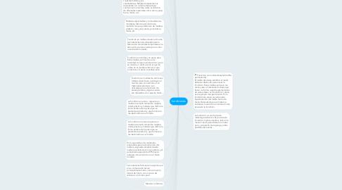Mind Map: fundiciones