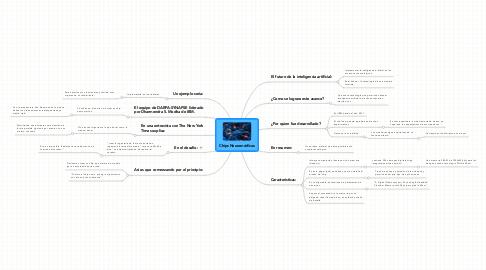 Mind Map: Chips Neuromórficos