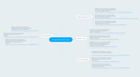 Mind Map: Educationally Useful Apps