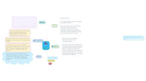 Mind Map: Función Avanzado