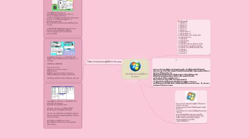 Mind Map: ประวัติของระบบปฎิบัติการ Windows