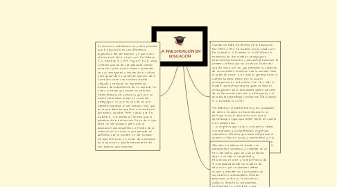 Mind Map: LA INVESTIGACIÓN EN EDUCACIÓN