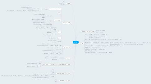 Mind Map: 坂下篤