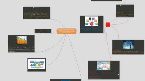 Mind Map: ESTUDIO DE FACTIBILIDAD DE PROYECTOS  Presentado por : Luis Carlos Zuluaga Profesor : Álvaro Castrillon Universidad Manuela Beltrán