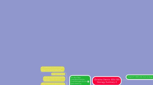 Mind Map: Christina Dennis- EDU 530 Strategy Summary 2