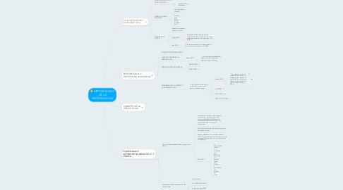 Mind Map: METODOLOGIA DE LA INVESTIGACION