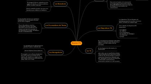 Mind Map: Recursos TIC