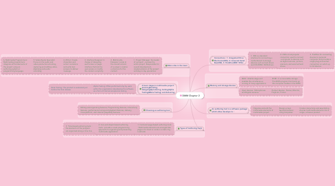 Mind Map: DMM Chapter 2