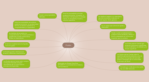Mind Map: Fluidos
