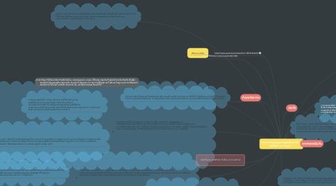 Mind Map: พระยารัษฎานุประดิษฐ์มหิศรภักดี (คอซิมบี๊ ณ ระนอง)