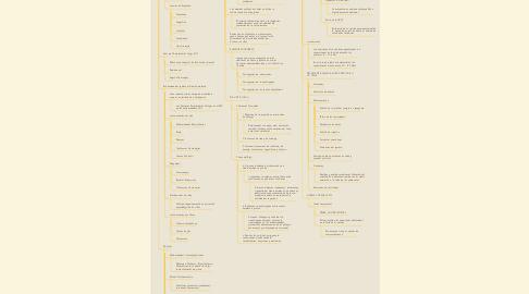 Mind Map: EVALUACIÓN DE IMPACTO EN SALUD Y MEDIO AMBIENTE (EIS)