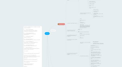 Mind Map: пункт Б