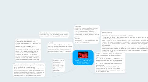 Mind Map: CUARTO OSCURO EN RADIOLOGIA