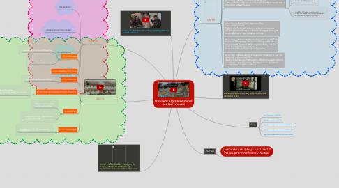 Mind Map: พระยารัษฎานุประดิษฐมหิศรภักดี (คอซิมบี้ ณ ระนอง)