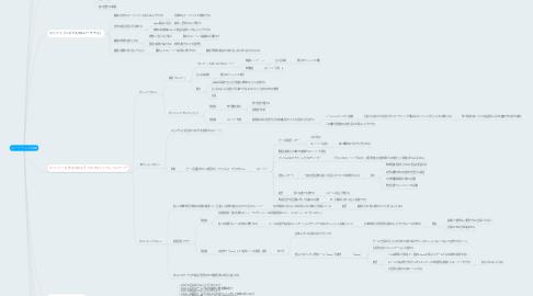 Mind Map: ストーリーテリングの技術