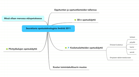 Mind Map: Seurattavia opetusteknologisia ilmiöitä 2011