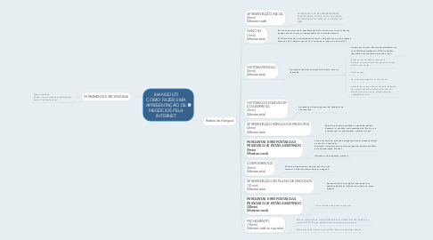 Mind Map: (HANGOUT) COMO FAZER UMA APRESENTAÇÃO DE NEGÓCIOS PELA INTERNET