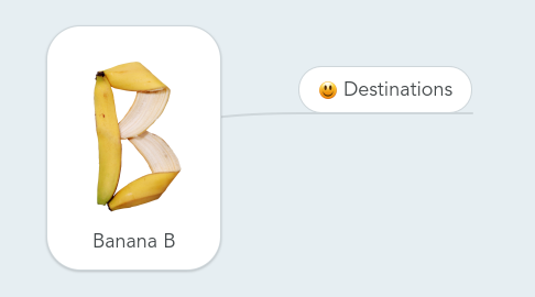 Mind Map: Banana B